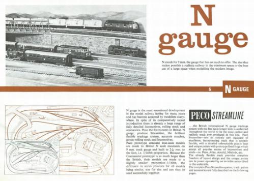 Estratto dal catalogo Peco del 1968