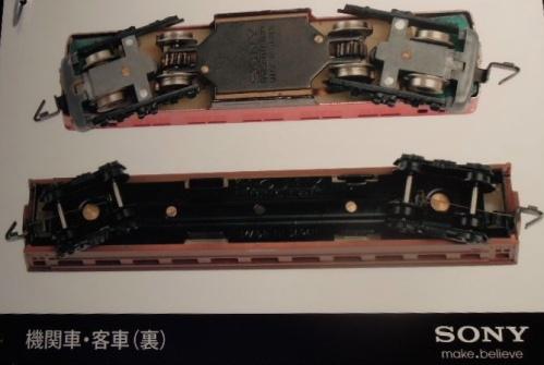 Motrice e carrozza Sony viste da sotto.