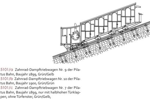 Schema della cremagliera Pilatus - da N-Tram