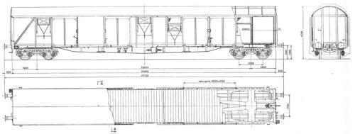 Schema del carro Gabs - da http://www.leferrovie.it/