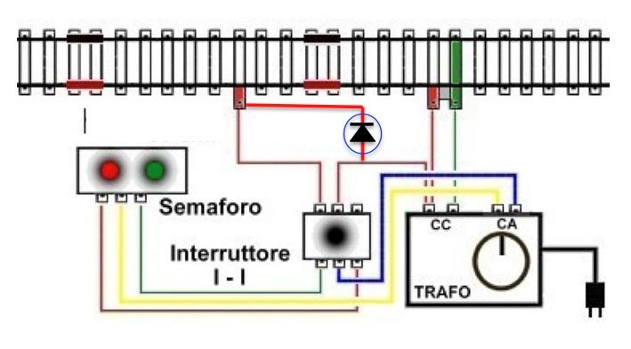 Schemi Elettrici Treni : Controllo semaforico bidirezionale su un binario