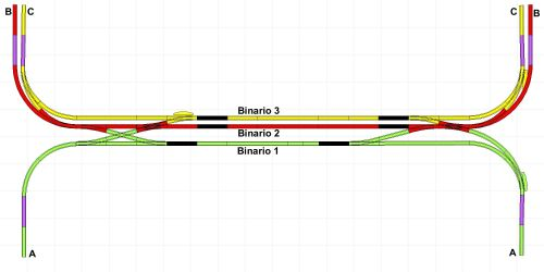 Schema della stazione