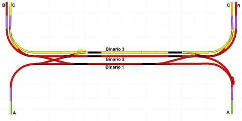 Al binario 1 è ora associato il trasformatore B (circuito rosso)