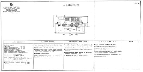Schema della 236 sull'albo ufficiale FS, da Gigi Voltan
