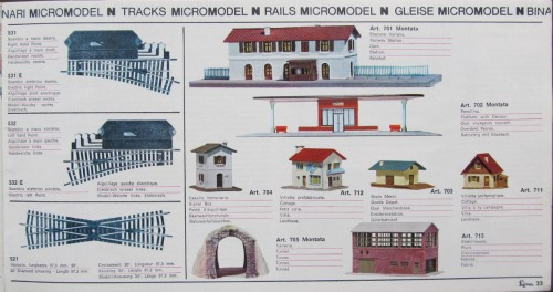 Stazione, pensilina e casello ferroviari italiani