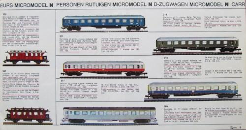 Catalogo 1969: alcuni modelli sono mostrati con i ganci nuovi, altri con i vecchi.