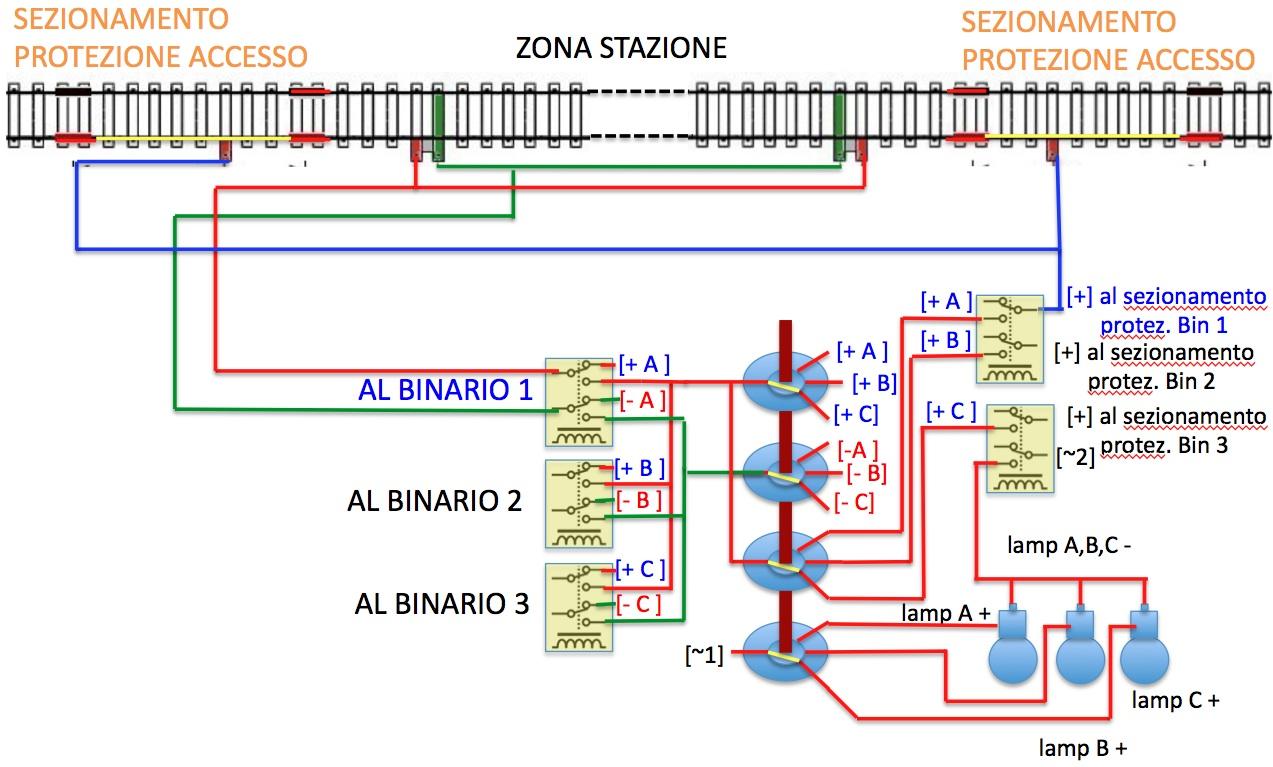 Schemi Elettrici Modellismo Ferroviario : Gestione elettrica di una stazione complessa variante
