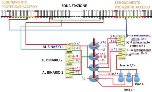 Schema elettrico basato su selettore multipolare e relè (clicca sull'immagine per ingrandire)