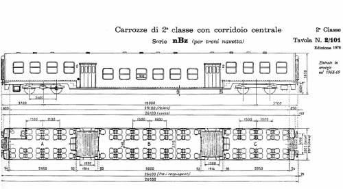 nBz Tipo Vicinale (Piano Ribassato)1965