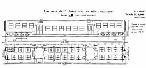 nB Tipo Vicinale (Piano Ribassato)1973
