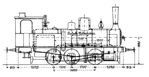 Schema della T3 prima revisione, da www.kdtroeger.de