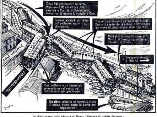 Ricostruzione dell'incidente di Monza, dall'Eco di Bergamo
