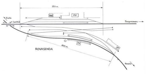 Planimetria delle stazioni di Rovesenda - Immagine da www.marklinfan.com