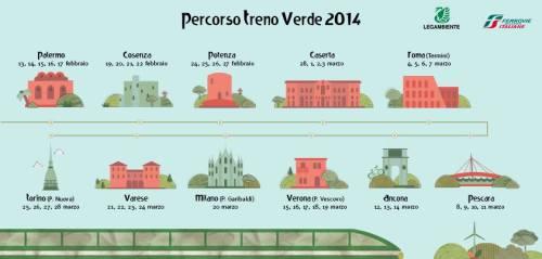 Treno Verde 2014