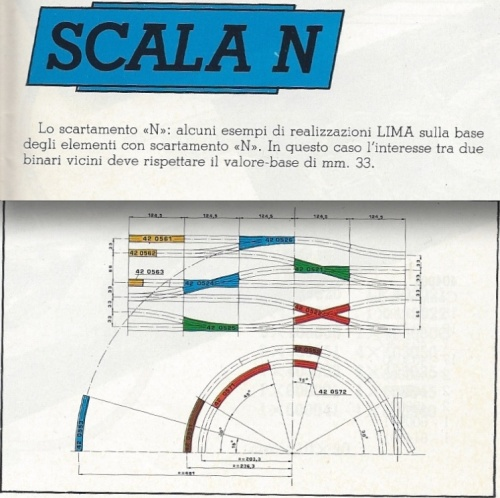 Geometria Lima dagli anni '70