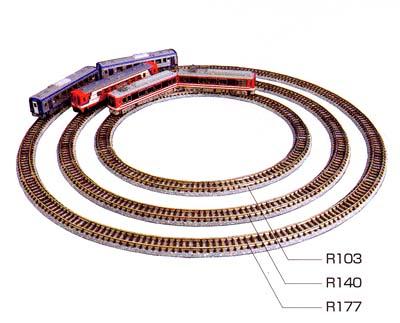 I ridottissimi raggi di curvatura Tomix (immagine da sunny-life.net)