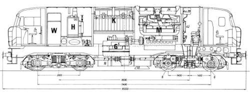 Schema della V160 Lollo. M: Motore G: Transmissione W: Serbatoio acqua H: Caldaia per il riscaldamento K: Unità di raffreddamento. Schema tratto da www.lctm.info, © collezione Obermayer.