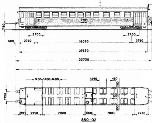 Schema della rimorchiata, Archivio FNME