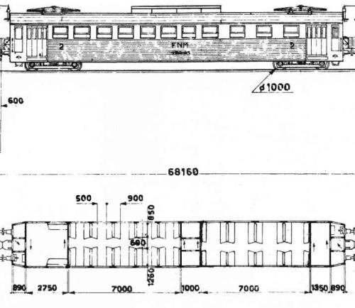 Schema della motrice, Archivio FNME