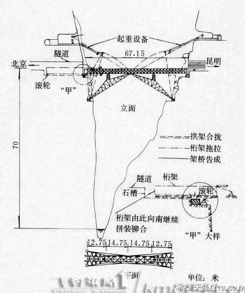 Disegno del ponte - da www.km8844.cn