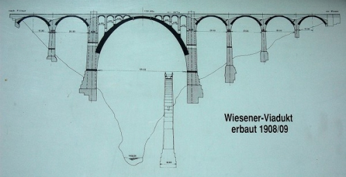 Schema del Wiesener Viadukt - da www.meine-rhaetische-bahn.de