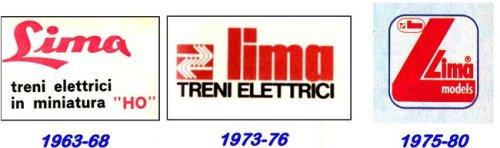 Evoluzione del logo Lima nel tempo