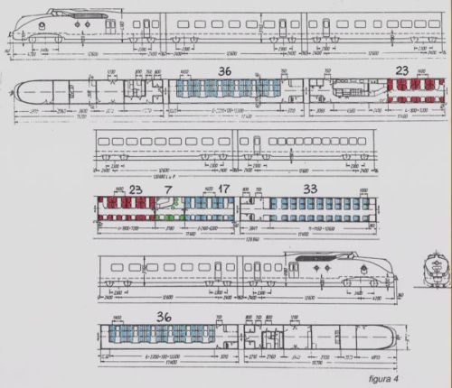 Schema del treno in composizione a 5 carrozze