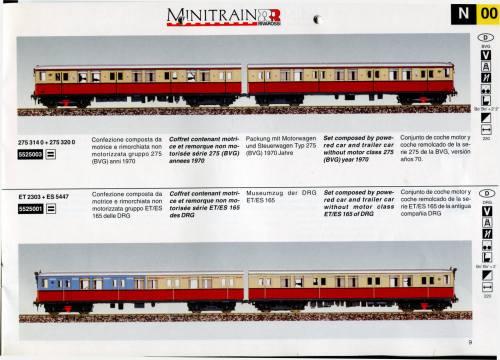 Pag. 9 del Catalogo Rivarossi Minitrain del 1994