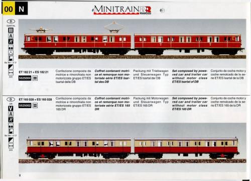 Pag. 8 del Catalogo Rivarossi Minitrain del 1994