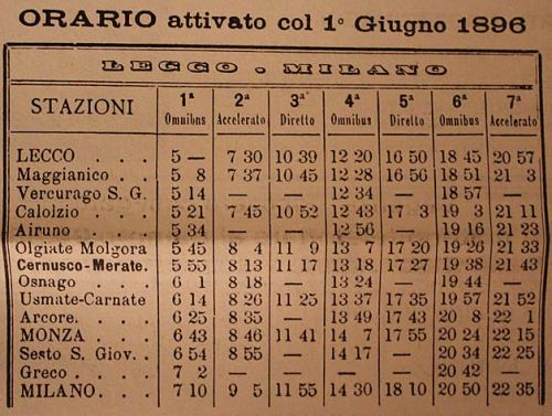 In un orario del 1896 sono presneti Omnibus, Accelerati e Diretti