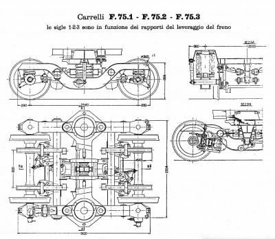 Carrello FIAT F75