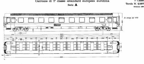 Tavola FS delle carrozze Eurofima di prima classe - da rotaie.it