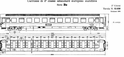 Tavola FS delle carrozze Eurofima di seconda classe - da rotaie.it