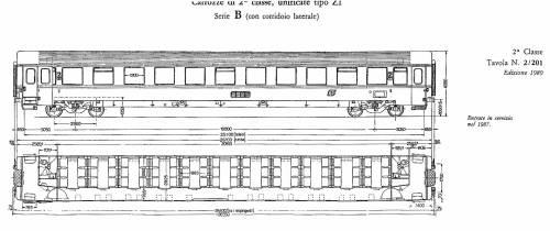 Tavola FS delle carrozze Z1 di prima classe - da rotaie.it