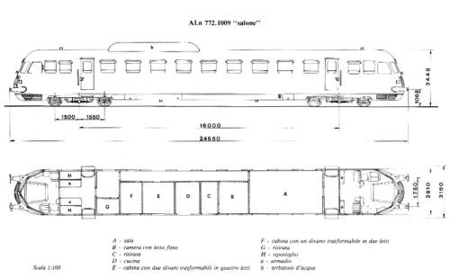 Schema delle ALn.772.1009 - 1099