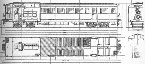Schema del'lAutomotrice della Lucca-Pontedera, da www.ferrovia-lucca-pontedera.com