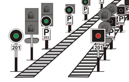 Segnali a detra e sinistra dei binari, da www.segnalifs.it