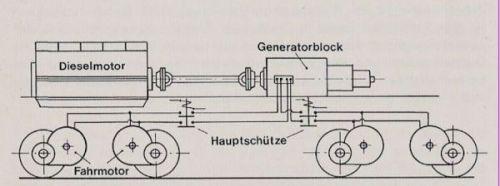 Schema di trasmissione elettrica