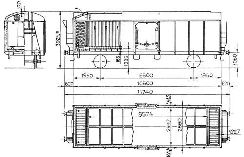Schema del carro Ibes