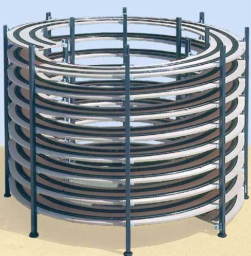 Spirale multipiano. Foto da  i1.wp.com/www.modellbau-menninghaus.de
