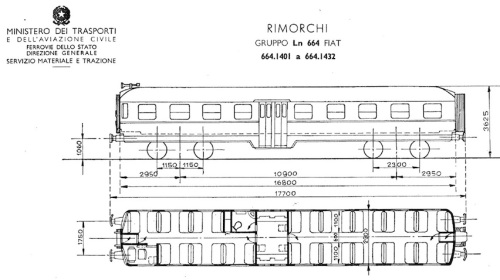 Schema delle 664.14xx
