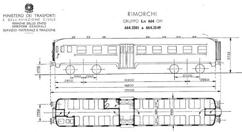 Schema delle 664.35xx