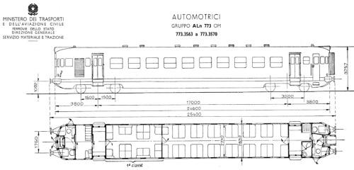 ALn.773 seconda versione (3563-35670)