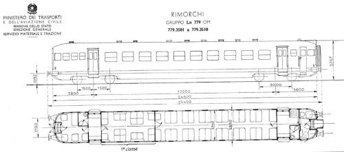 Ln.779