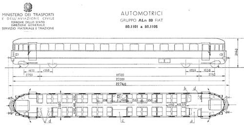 Schema ALn 80, dall'Album delle Automotrici FS del 1965