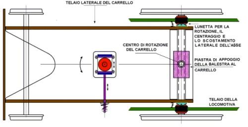 Vista dall'alto del carrello italiano - disegno © Giancarlo Giacobbo da http://gigispace.xoom.it/CARRELLO_ZARA/CARRELLO_ITALIANO.pdf