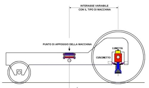 Vista laterale del carrello italiano - disegno © Giancarlo Giacobbo da http://gigispace.xoom.it/CARRELLO_ZARA/CARRELLO_ITALIANO.pdf