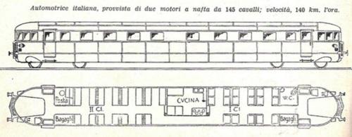 """Schema della ALn 40, tratto da """"Le foto di Corrado"""""""
