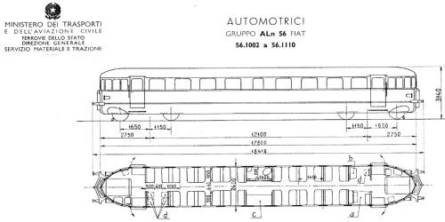 Schema della ALn 56