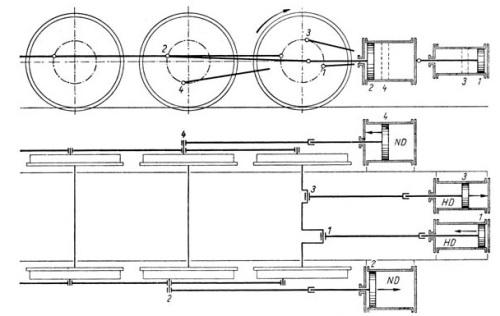 Schema di una macchina a 4 cilindri. In alpto vosta di lato, in basso bista dall'alto. Immagine tratta dal bel sito http://dlok.dgeg.de/